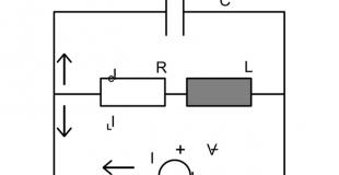 Avant tous travaux électriques, un schéma s'impose !